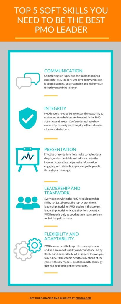 top-5-soft-skills-you-need-to-be-the-best-pmo-leader